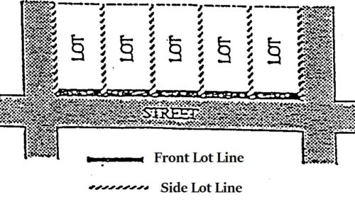 Front & Side Lot Lines